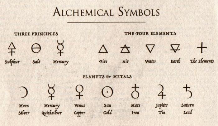 les symboles de l'alchémie utilisés dans les tatouages