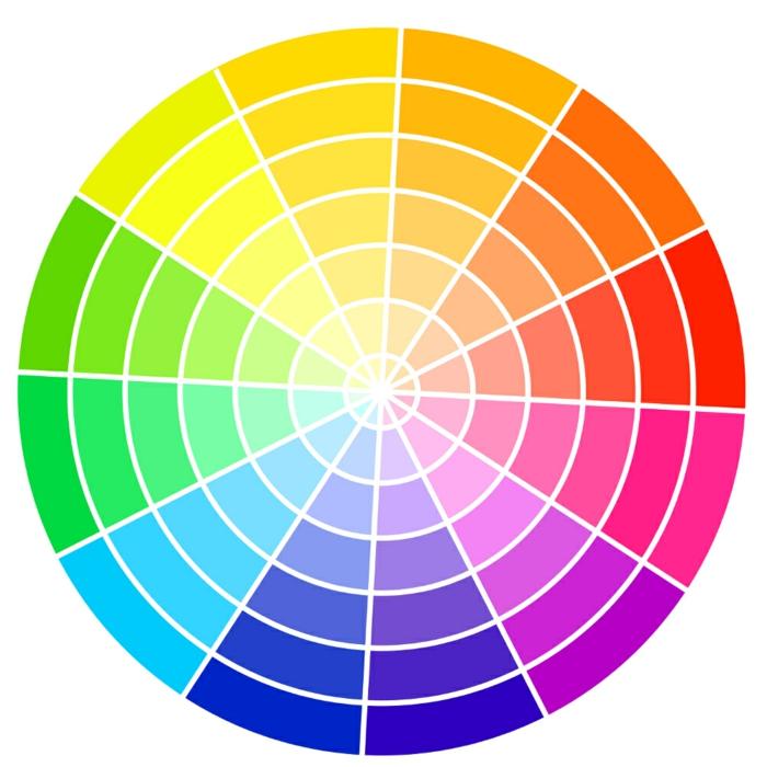 Un roue chromatique pour marier les couleurs bien entre elles