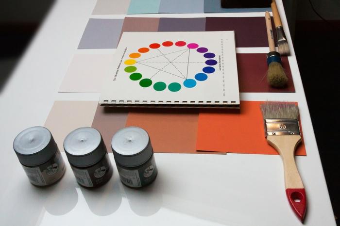 Marier les couelurs utilisant un cercle chromatique et une palette