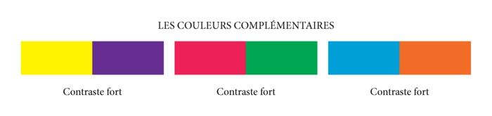 Combiner les couleurs complémentaires