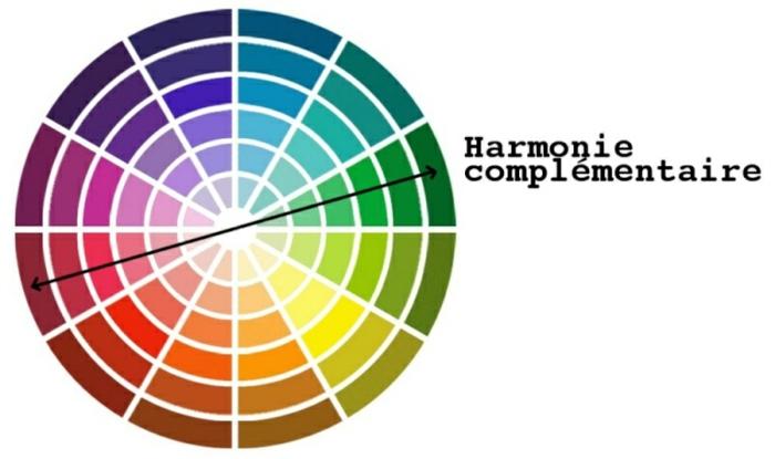 Une harmonie complémentaire de marier les couleurs bien entre elles