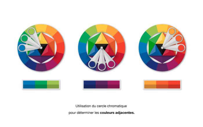 Combiner les couleurs analogues