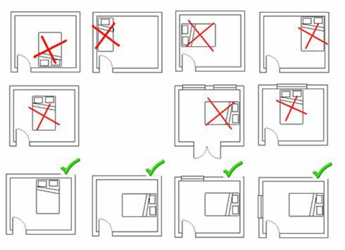 Feng shui chambre - comment créer une chambre à coucher idéale