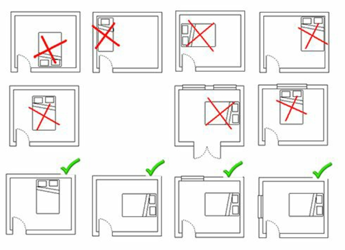 Feng Shui Chambre Comment Creer Une Chambre A Coucher Ideale