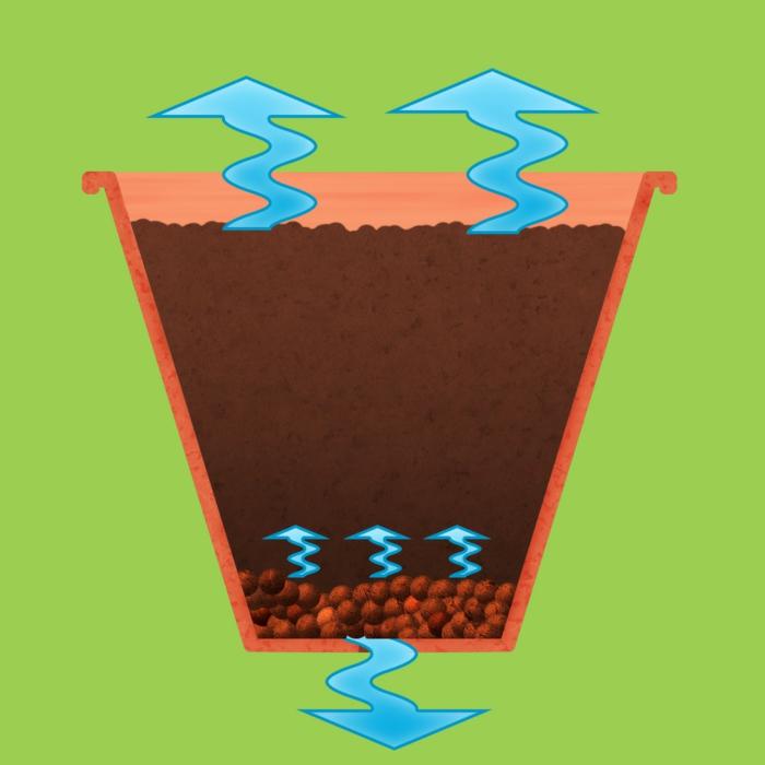 pot terreau drainage