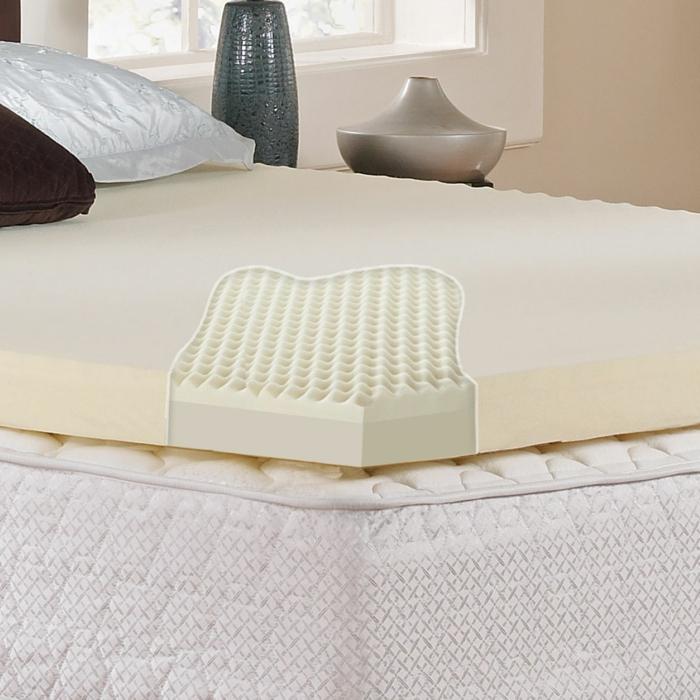 comment choisir son matelas en polyuréthane pour un lit confortable