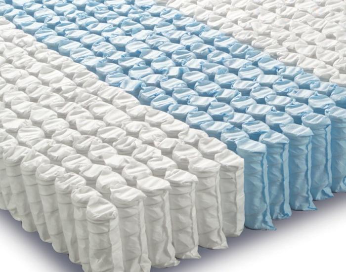 pour un lit confortable comment choisir son matelas