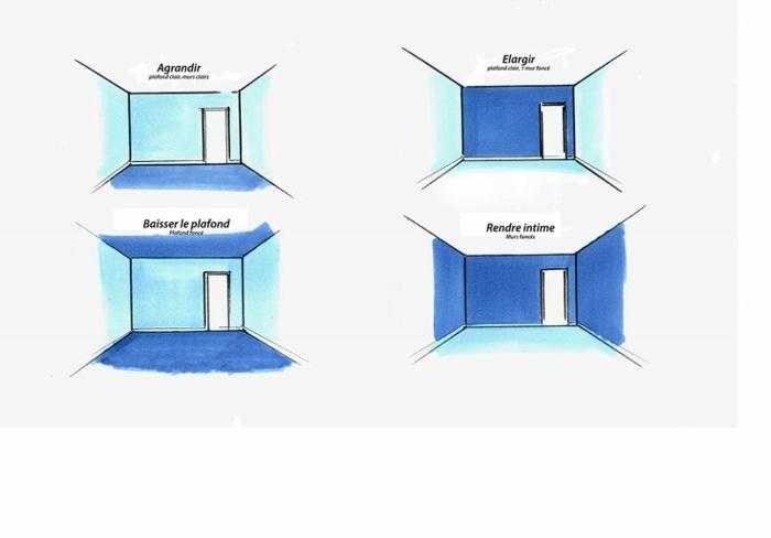 astuces déco- quelle couleur pour agrandir une pièce