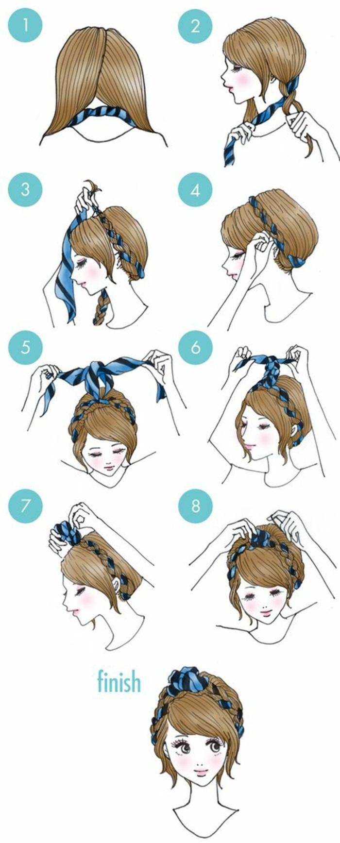 comment faire une coiffure pour une petite fille