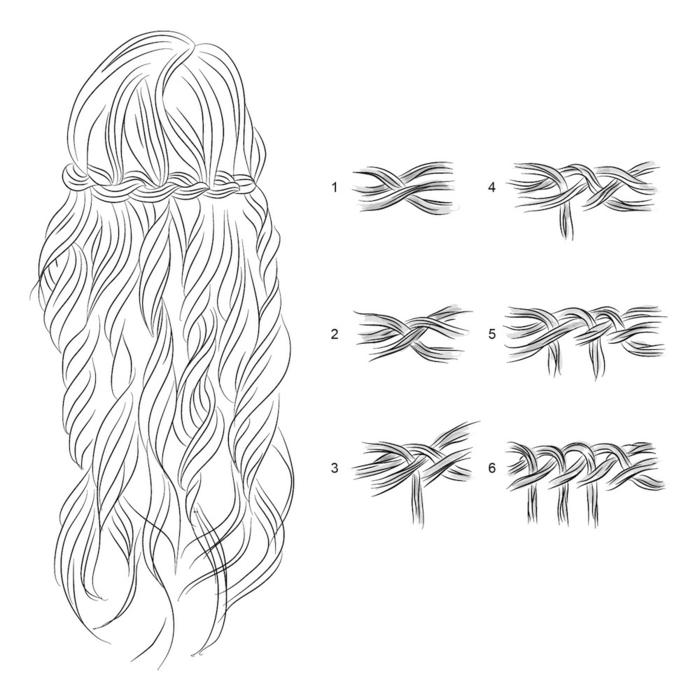 comment réaliser une tresse pour une coiffure petite fille