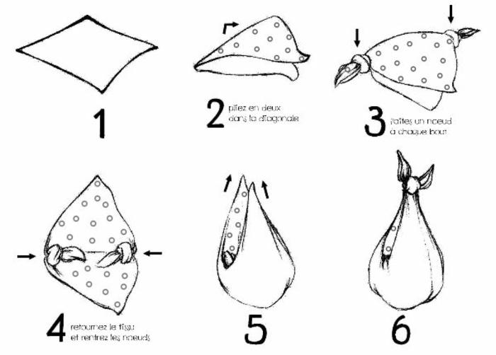 furoshiki sac facile à faire