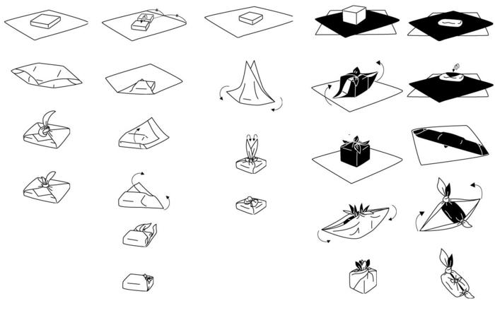 idées furoshiki