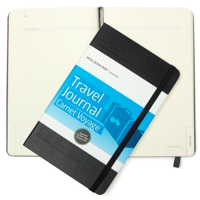 carnet de voyage idée cadeau homme