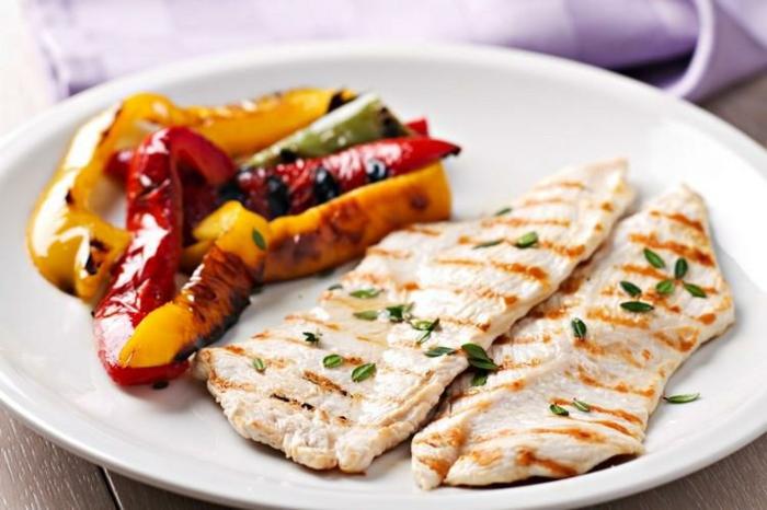 menu régime thonon viande et légumes
