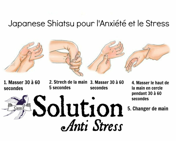 gérer son stress solution anti stress massage