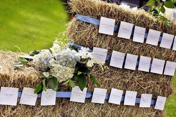 Mariage Champetre Les Details Importants Pour Un Jour Inoubliable