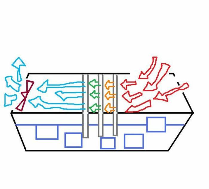 diy climatiseur mobile silencieux schéma