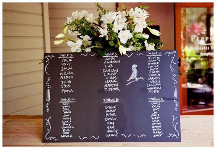 plan de table mariage idée tableau noir