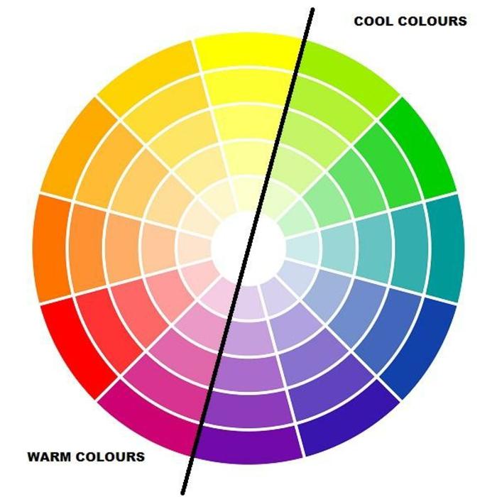 couleurs chaudes chromothérapie