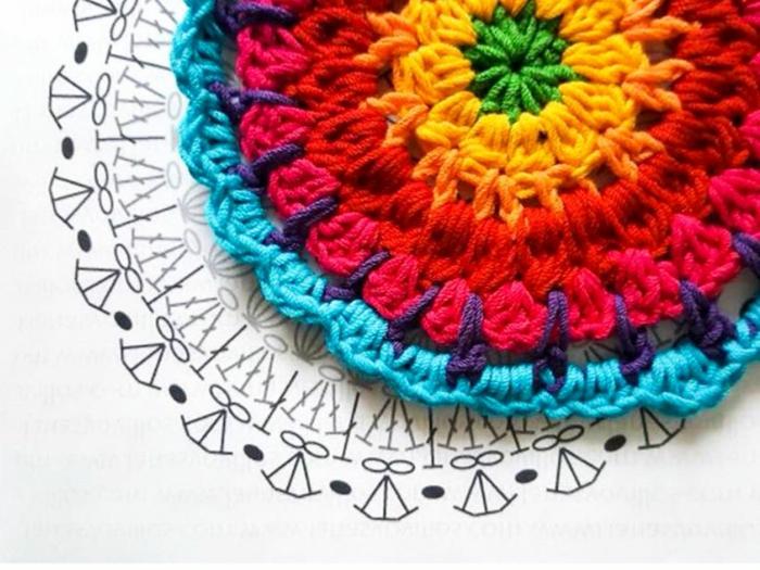 modèle tricotage tricothérapie
