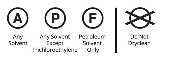 dry cleaning symboles lavage vêtements nettoyage à sec