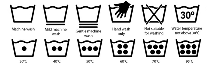 symboles lavage vêtements comment lire les symboles