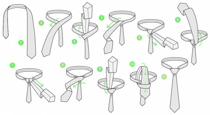 faire un noeud de cravate windsor