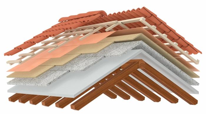 isolation extérieure toiture pour isoler sa maison bien