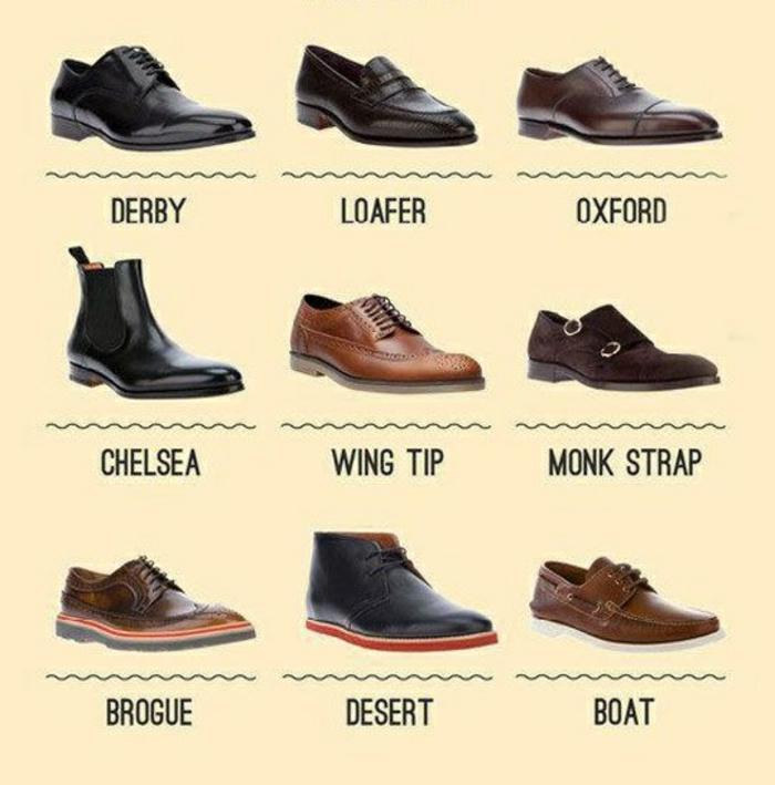 conseils comment choisir les chaussettes tenue mariage homme