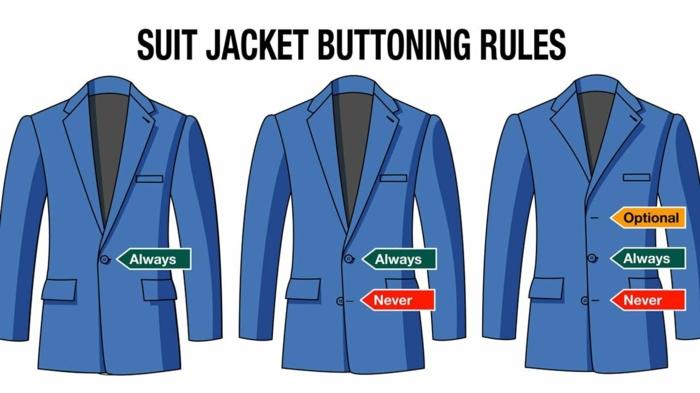 conseils comment porter une veste tenue mariage homme