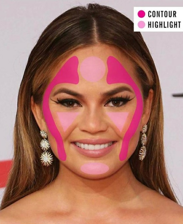 contouring visage rond highlighting zones