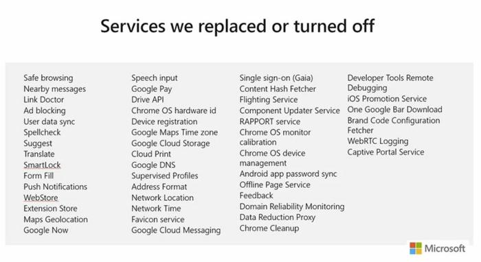 liste microsoft edge chrome services remplacés