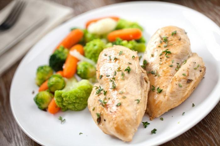 viande blanc de poulet lutter contre la cellulite