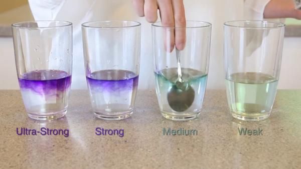 alcaliniser l'eau test de pH