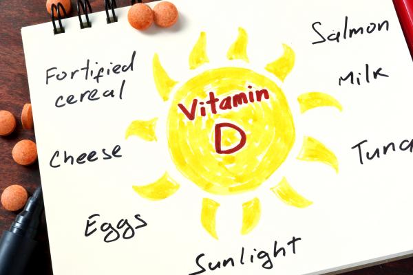 la vitamine D les sources
