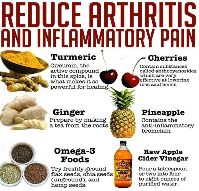 arthrite des épices