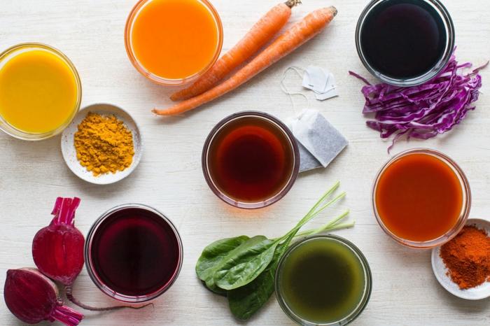 colorants alimentaires naturels bienfaits du curcuma