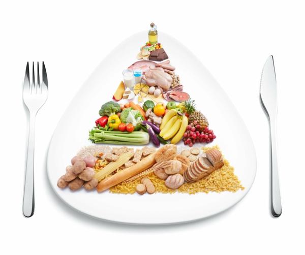 menu équilibré pour toute la semaine ingrédients