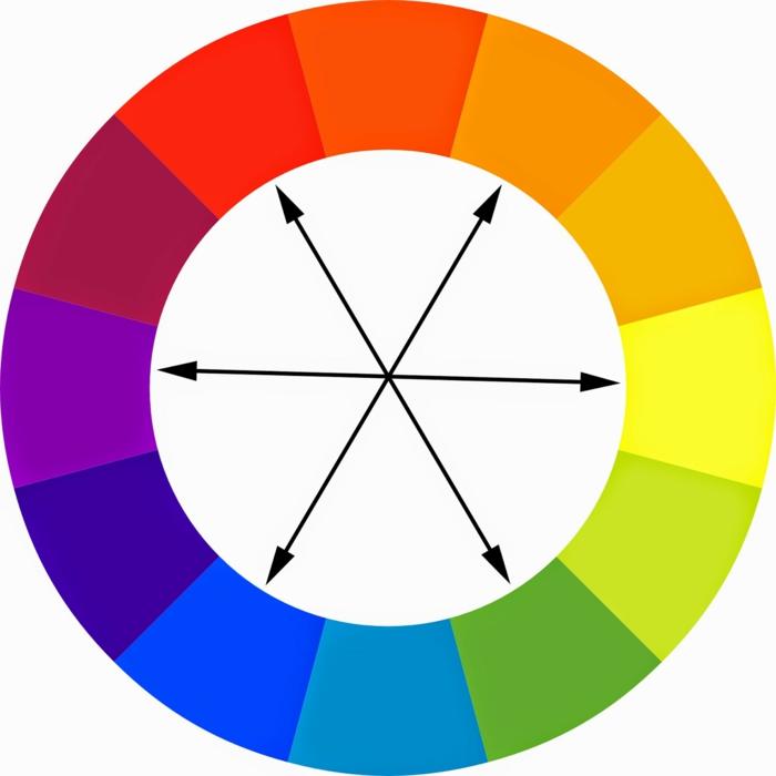 cercle cromatique shampoing bleu pourquoi adopter