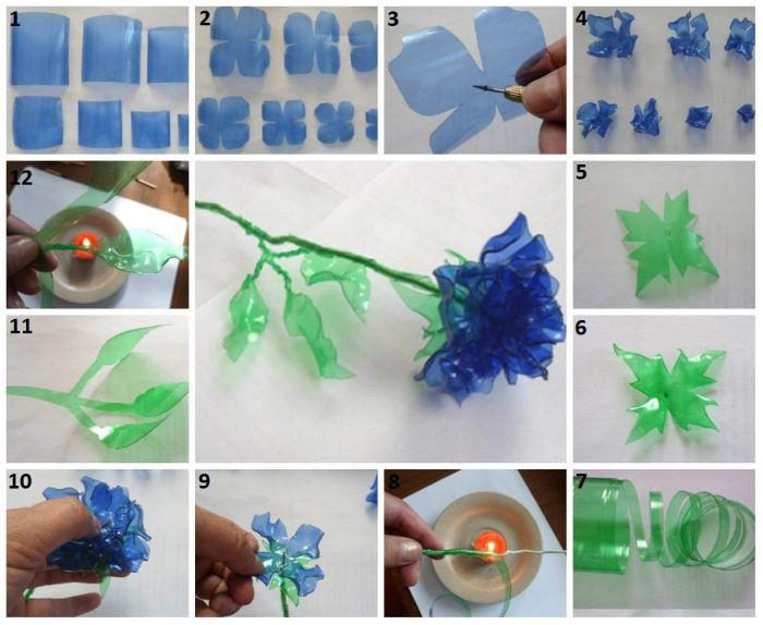recyclage bouteille plastique étapes à suivre